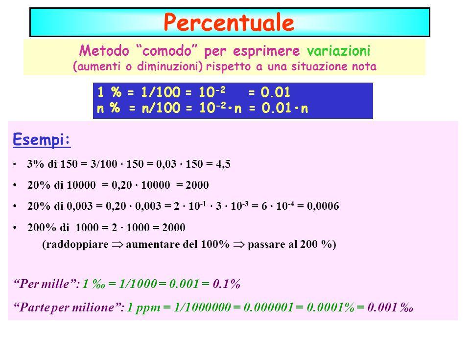 Percentuale Esempi: Metodo comodo per esprimere variazioni