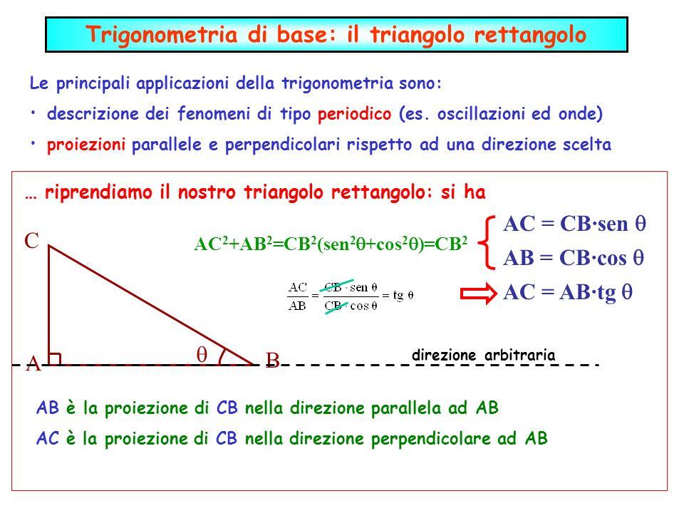 Trigonometria di base: il triangolo rettangolo