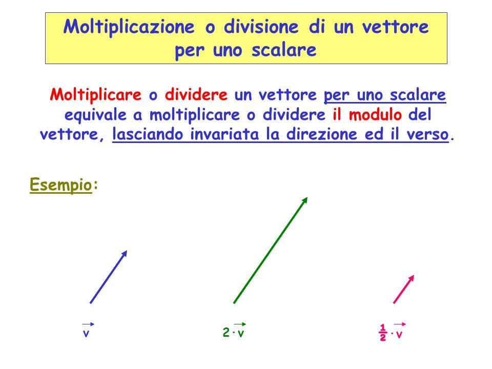 Moltiplicazione o divisione di un vettore per uno scalare