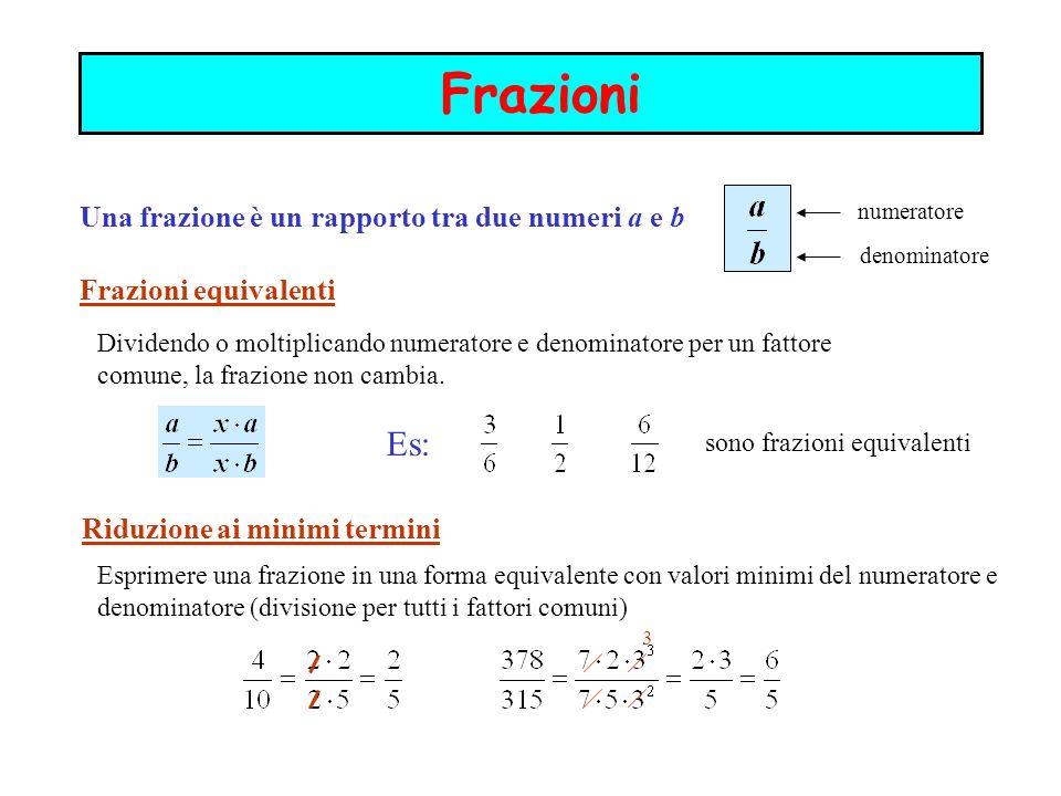 Frazioni Es: Una frazione è un rapporto tra due numeri a e b