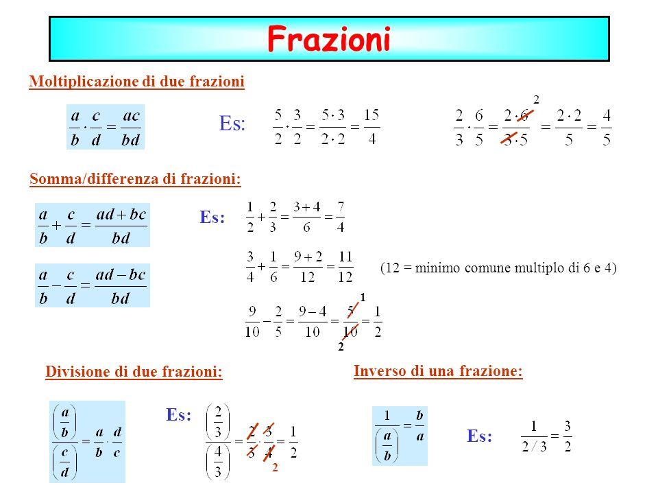 Frazioni Es: Es: Es: Es: Moltiplicazione di due frazioni