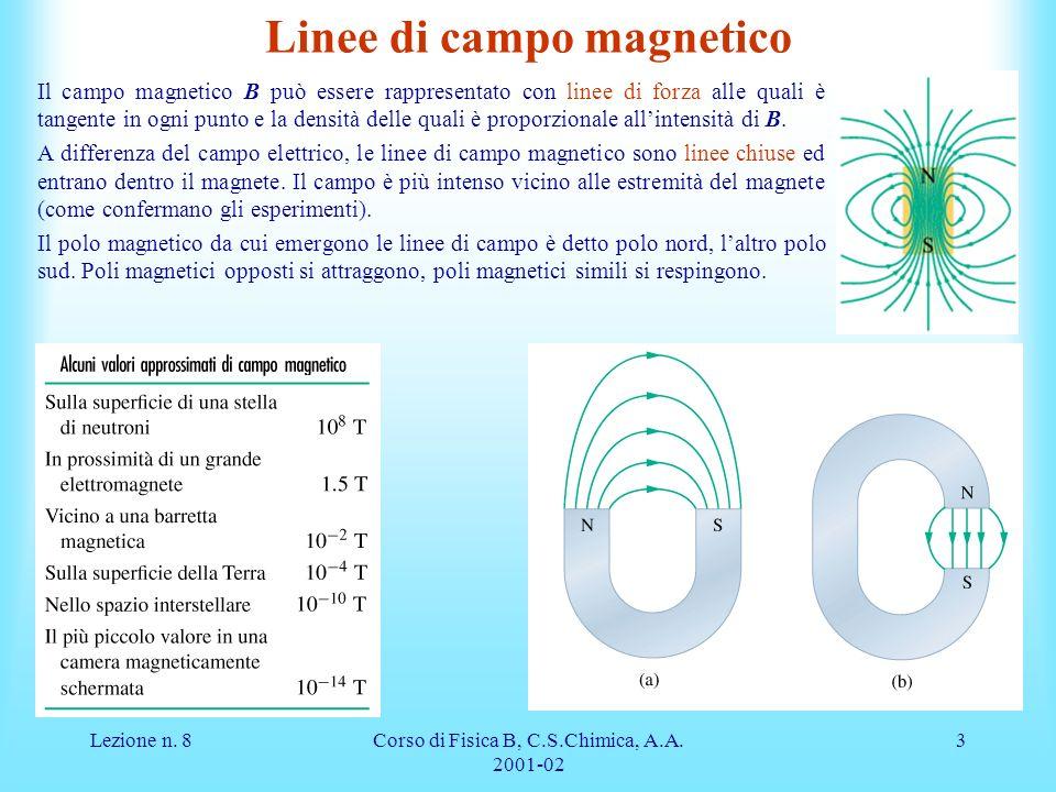 Linee di campo magnetico