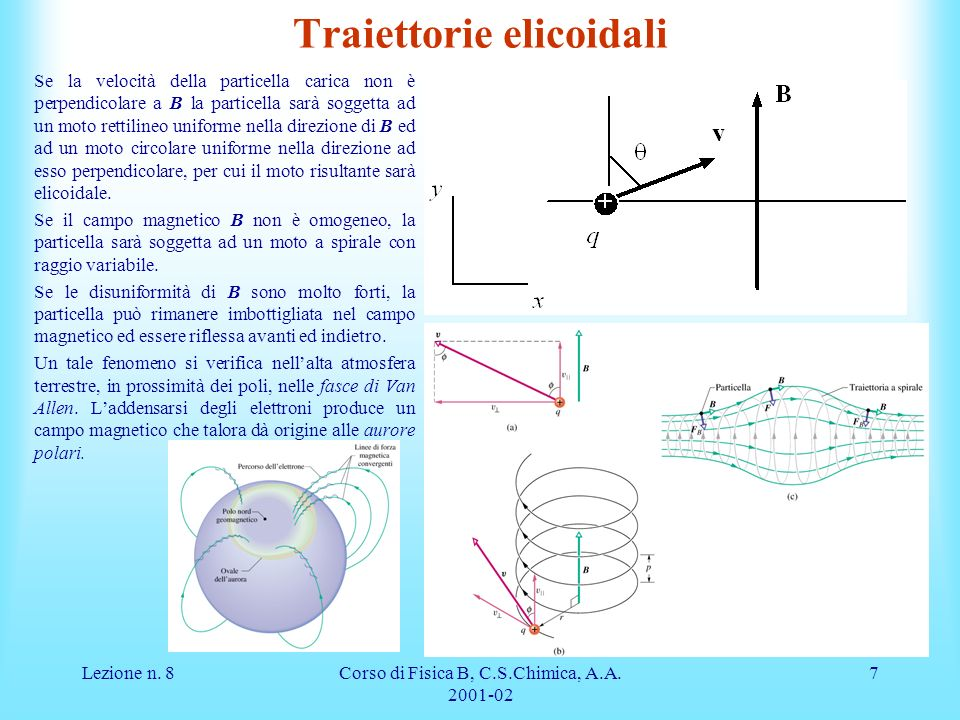 Traiettorie elicoidali
