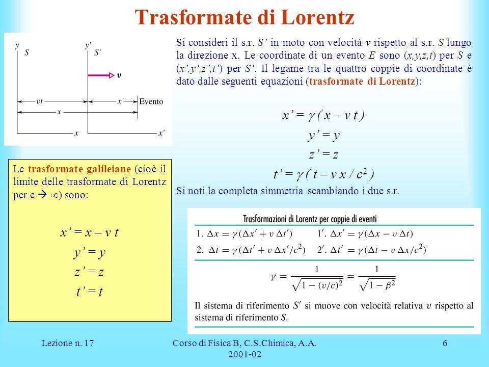 Trasformate di Lorentz