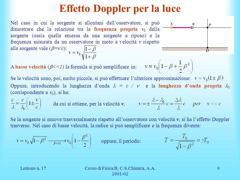 Effetto Doppler per la luce