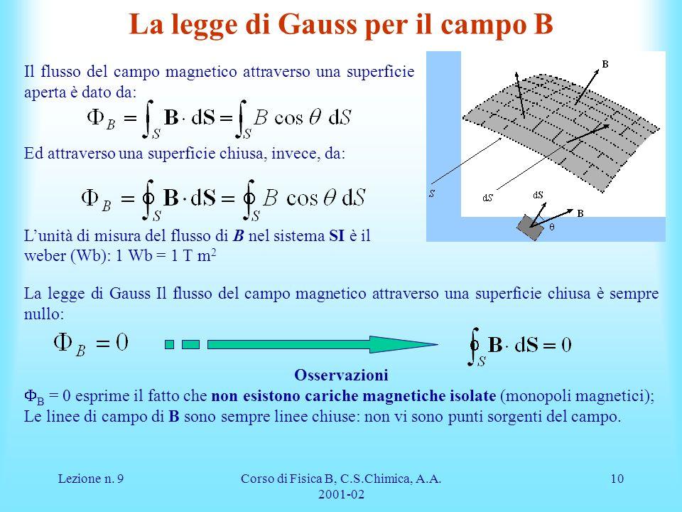 La legge di Gauss per il campo B