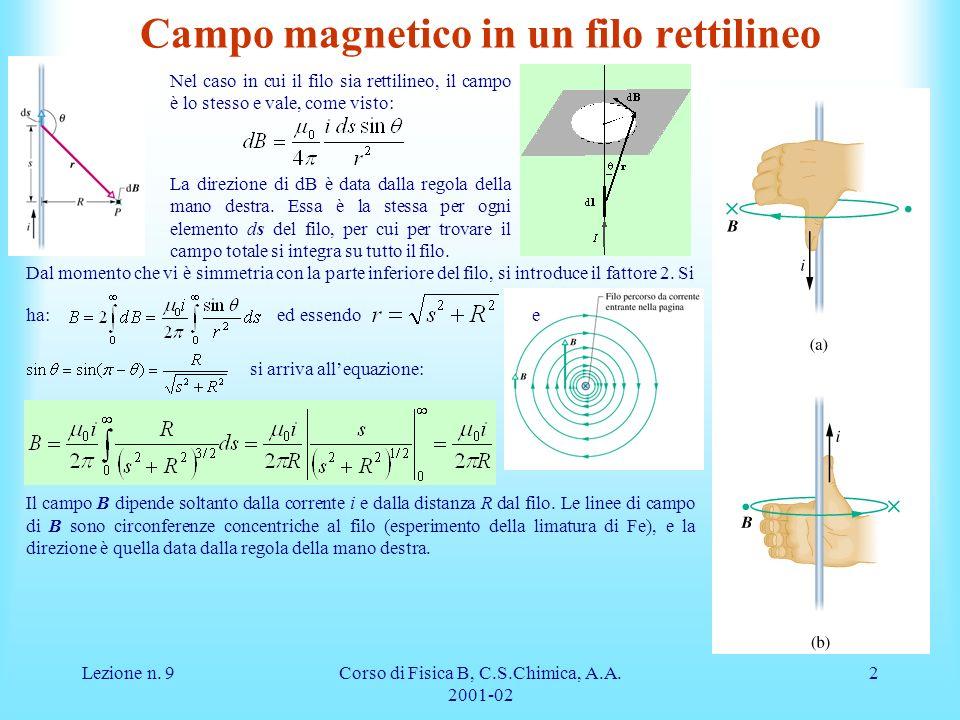 Campo magnetico in un filo rettilineo