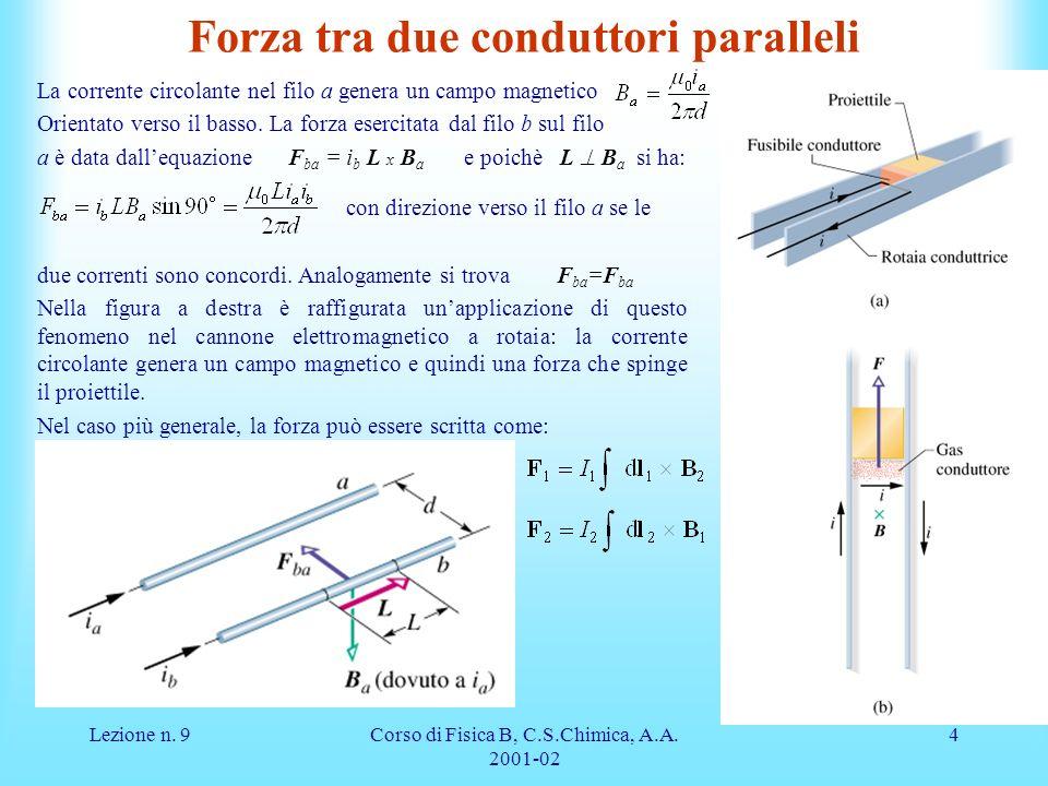Forza tra due conduttori paralleli