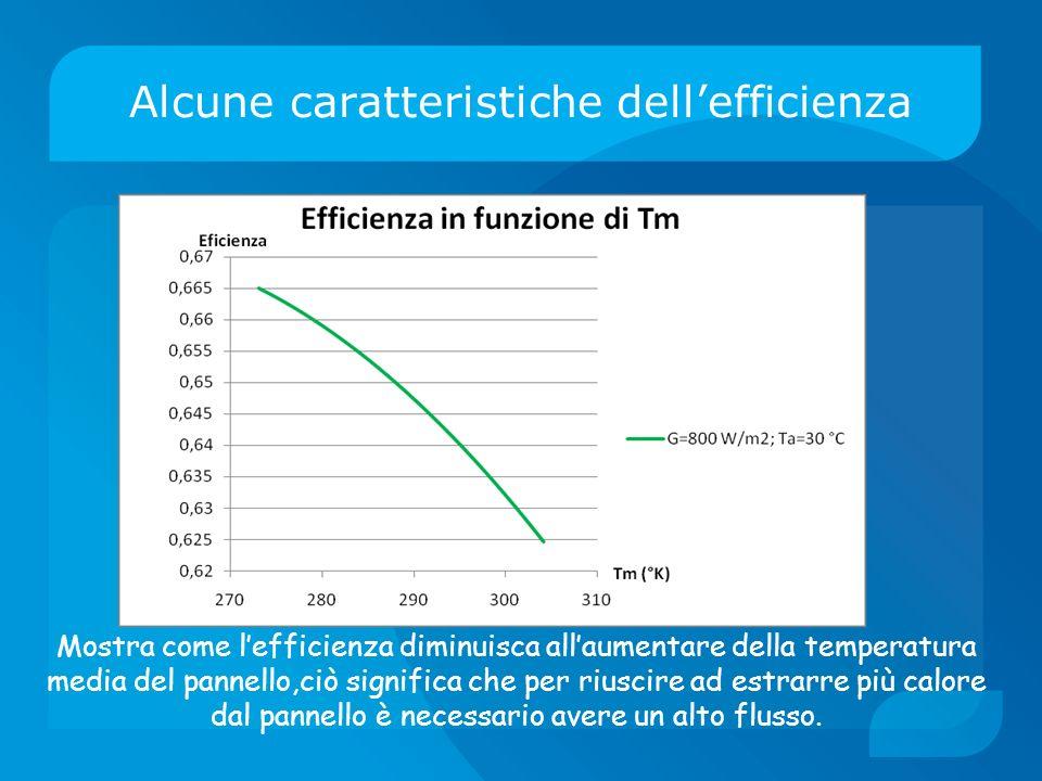 Alcune caratteristiche dell'efficienza