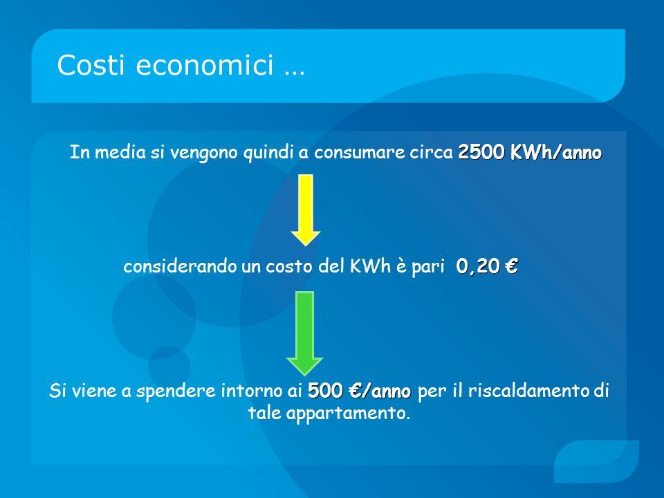 Costi economici … In media si vengono quindi a consumare circa 2500 KWh/anno. considerando un costo del KWh è pari 0,20 €