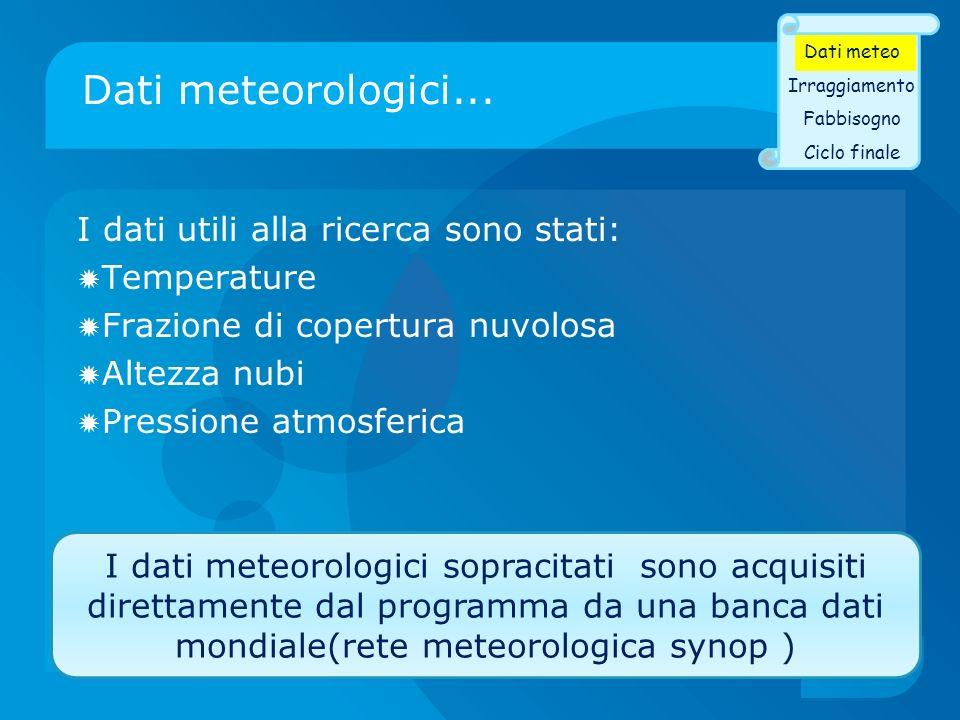Dati meteorologici... I dati utili alla ricerca sono stati: