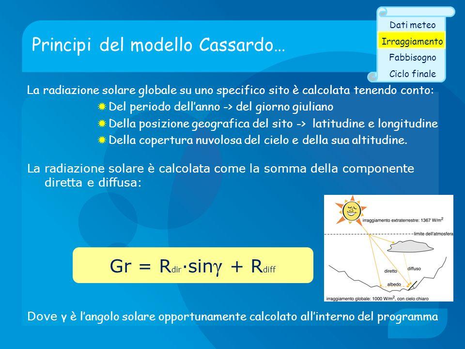 Principi del modello Cassardo…