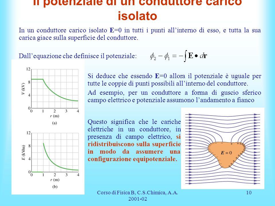Il potenziale di un conduttore carico isolato