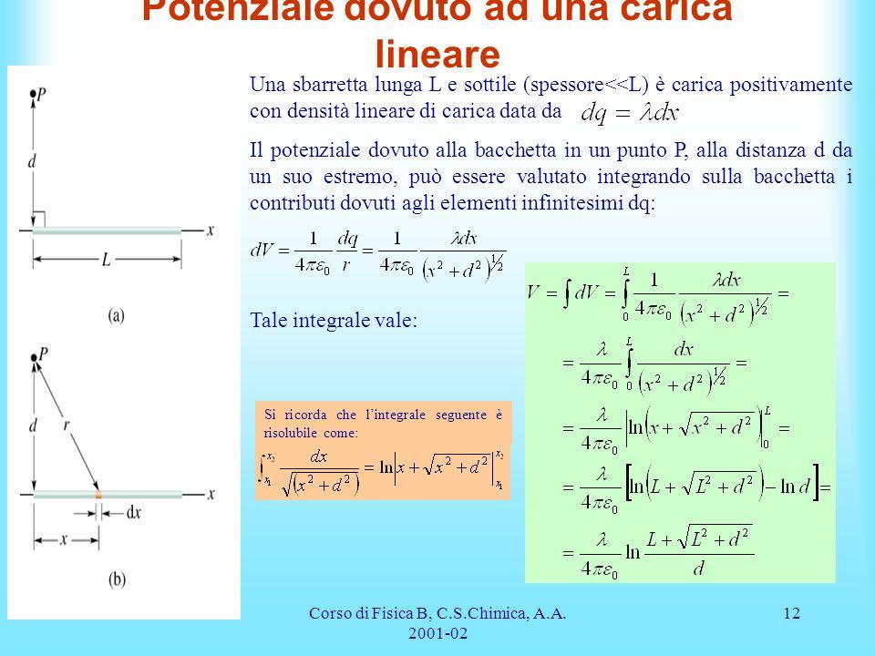 Potenziale dovuto ad una carica lineare