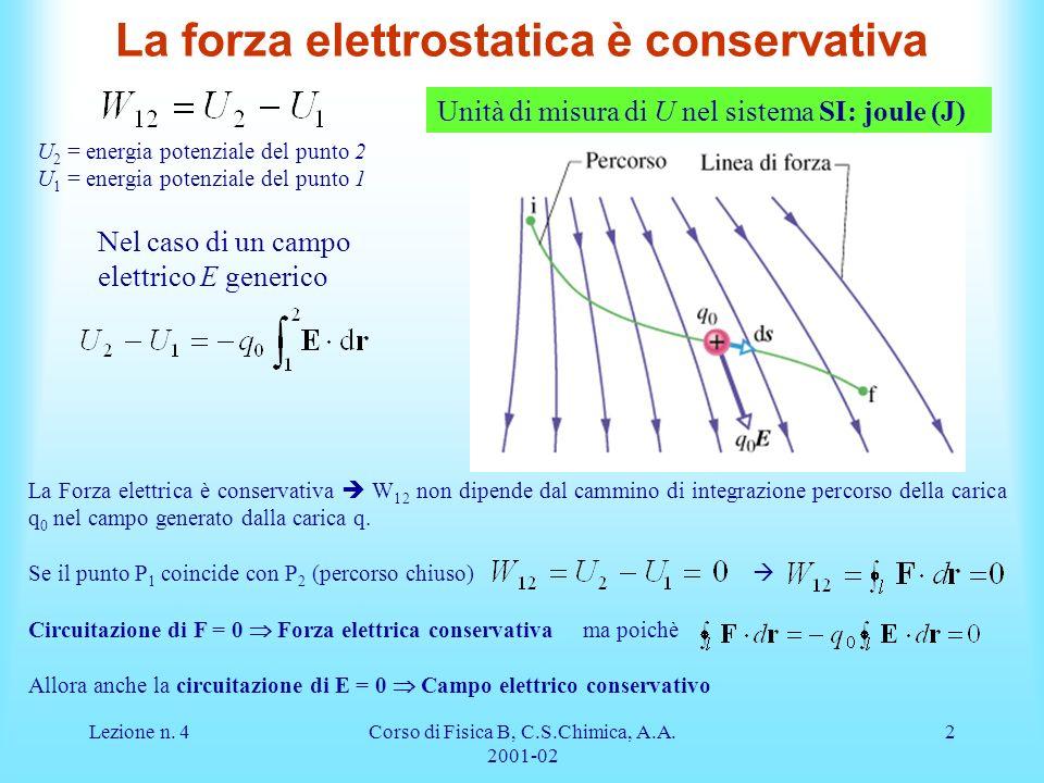 La forza elettrostatica è conservativa