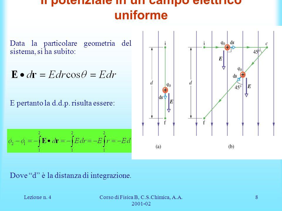Il potenziale in un campo elettrico uniforme