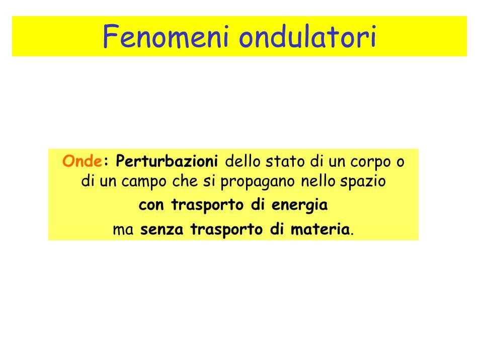 Fenomeni ondulatori Onde: Perturbazioni dello stato di un corpo o di un campo che si propagano nello spazio.