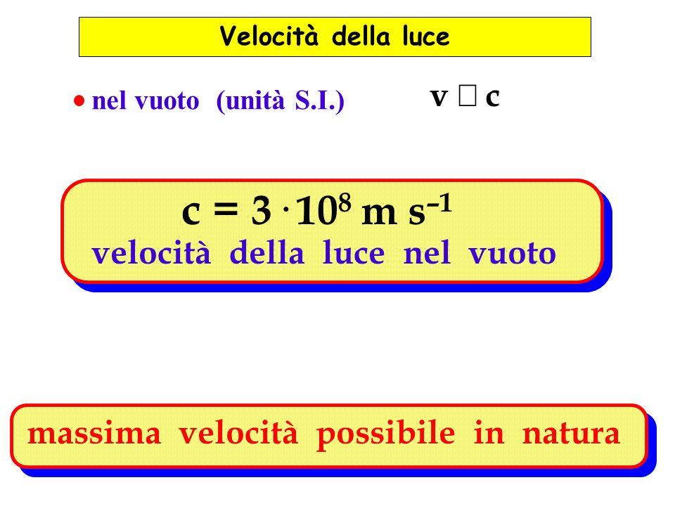 c = 3· 108 m s–1 v º c velocità della luce nel vuoto