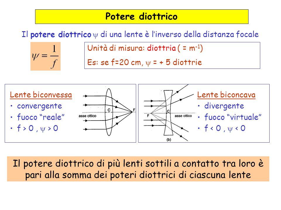 Potere diottrico Il potere diottrico  di una lente è l'inverso della distanza focale. Unità di misura: diottria ( = m-1)