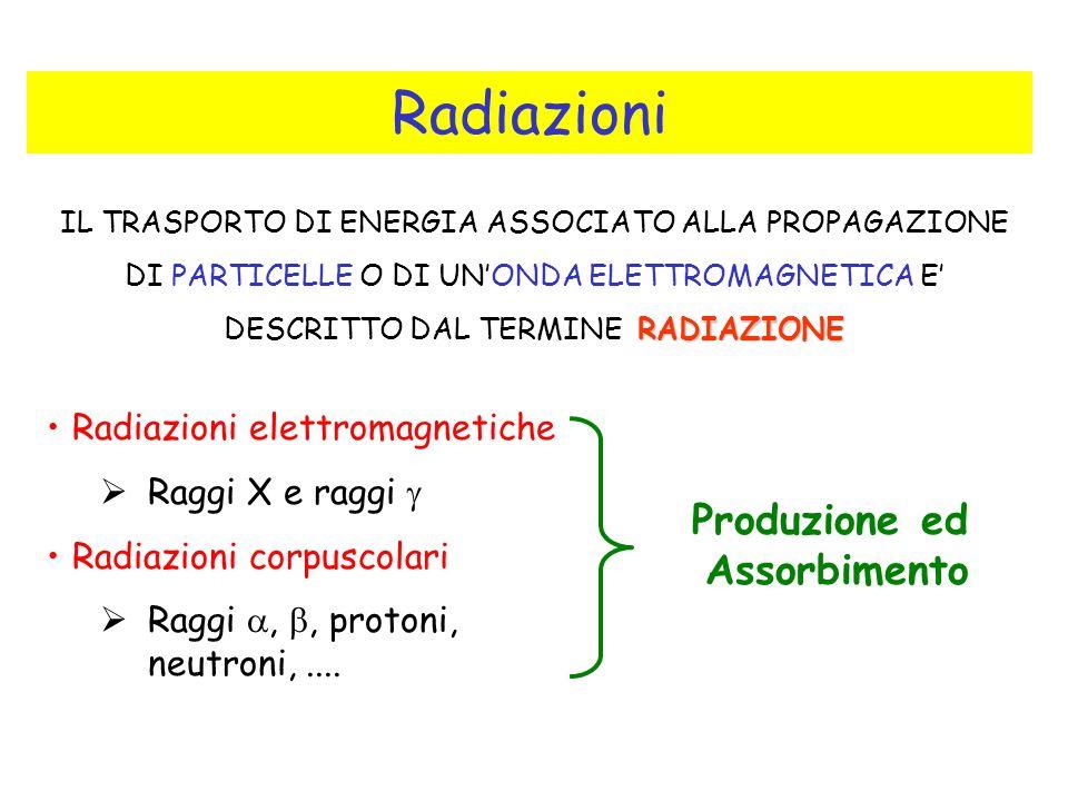 Radiazioni Produzione ed Assorbimento Radiazioni elettromagnetiche