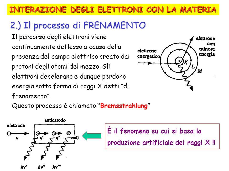 2.) Il processo di FRENAMENTO