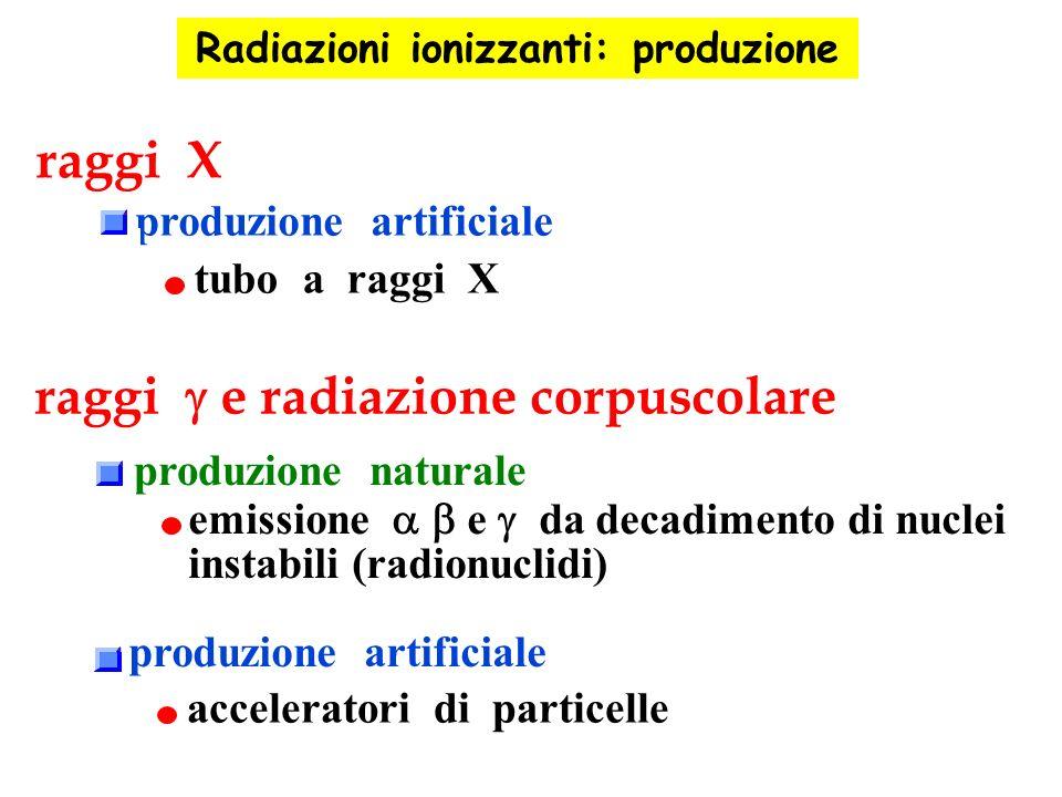 Radiazioni ionizzanti: produzione