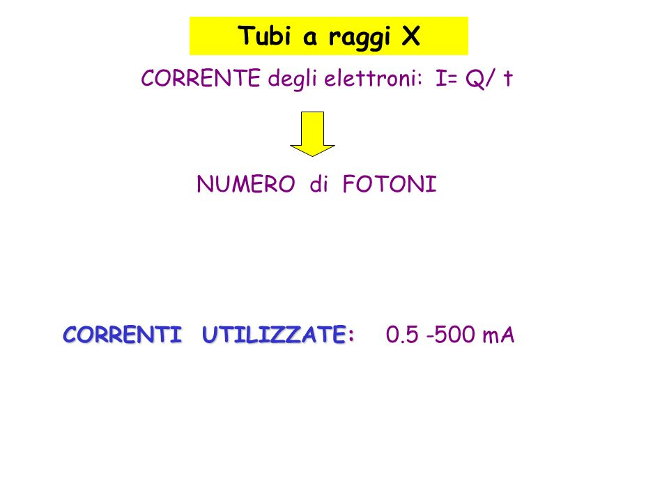 Tubi a raggi X CORRENTE degli elettroni: I= Q/ t NUMERO di FOTONI
