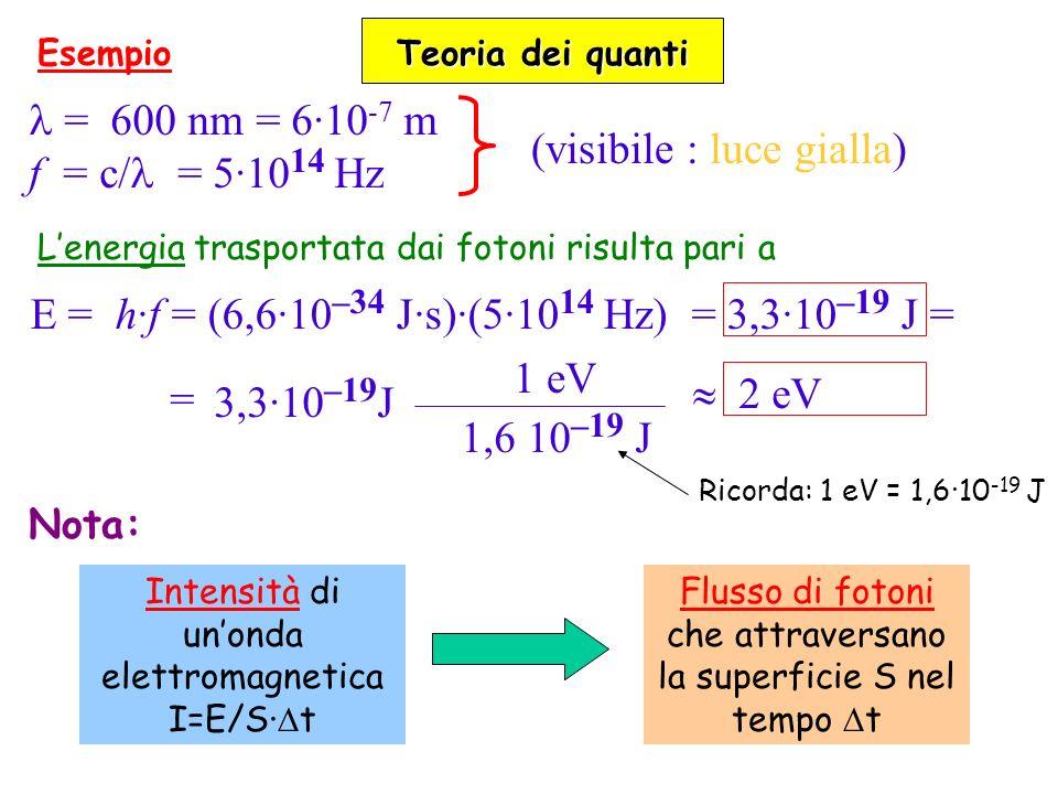 (visibile : luce gialla) f = c/l = 5·1014 Hz