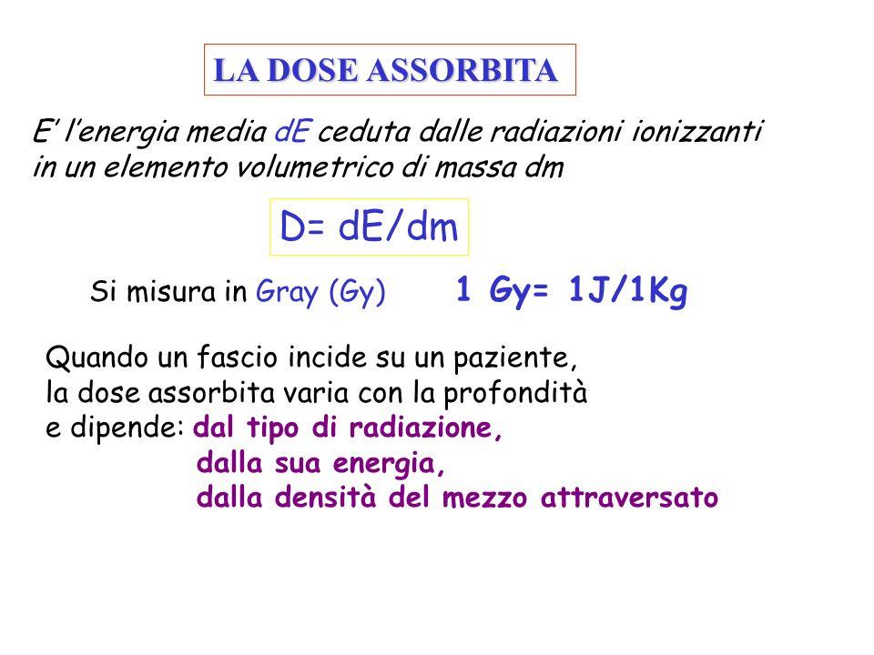 D= dE/dm LA DOSE ASSORBITA