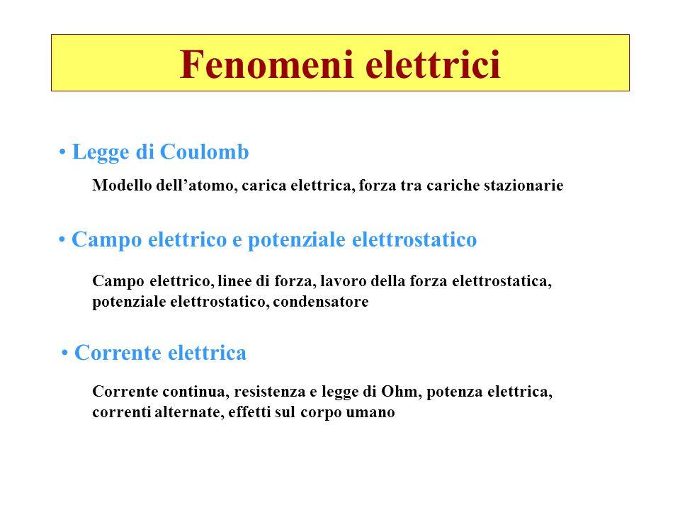 Fenomeni elettrici Legge di Coulomb