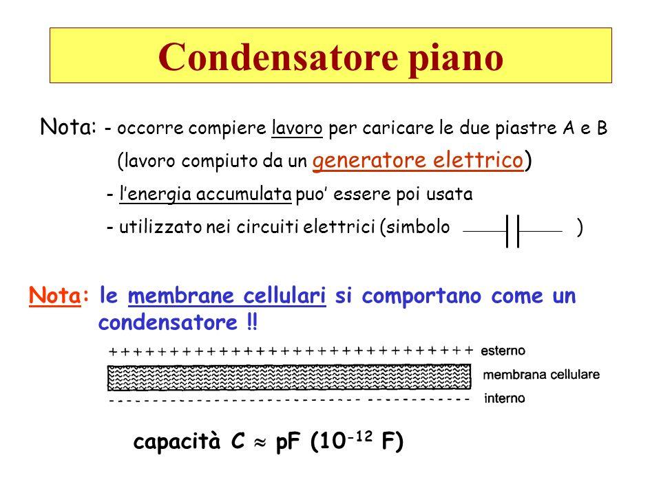 Condensatore pianoNota: - occorre compiere lavoro per caricare le due piastre A e B. (lavoro compiuto da un generatore elettrico)