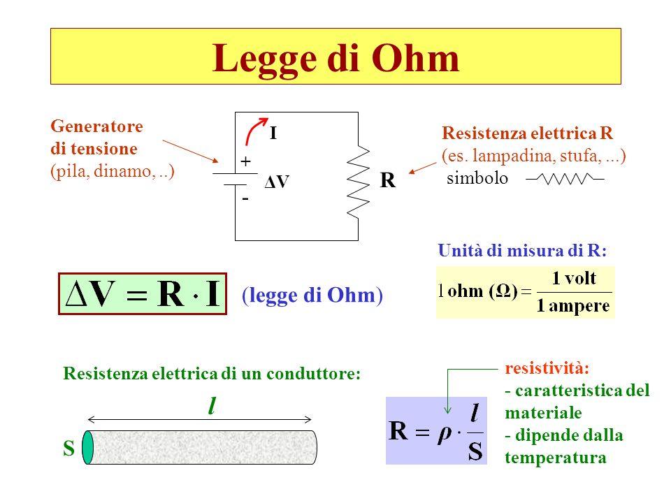 Legge di Ohm l R - (legge di Ohm) S Generatore di tensione