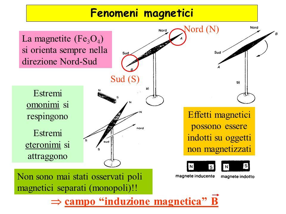  campo induzione magnetica B
