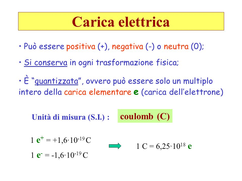 Carica elettrica coulomb (C)