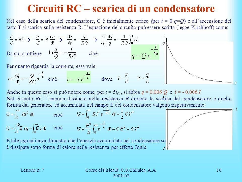 Circuiti RC – scarica di un condensatore