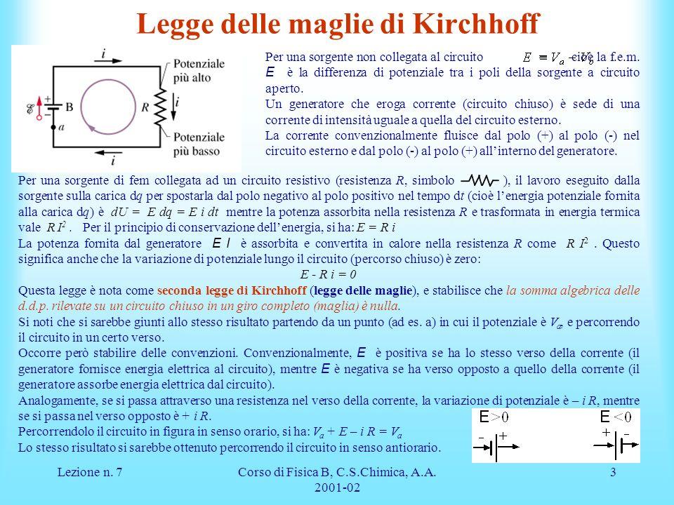 Legge delle maglie di Kirchhoff