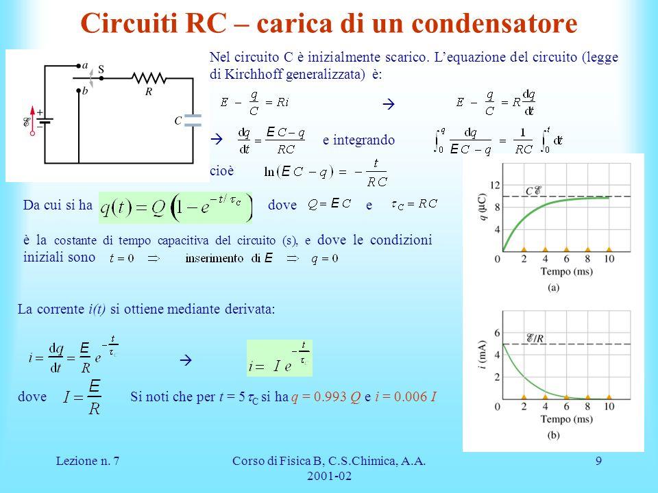 Circuiti RC – carica di un condensatore