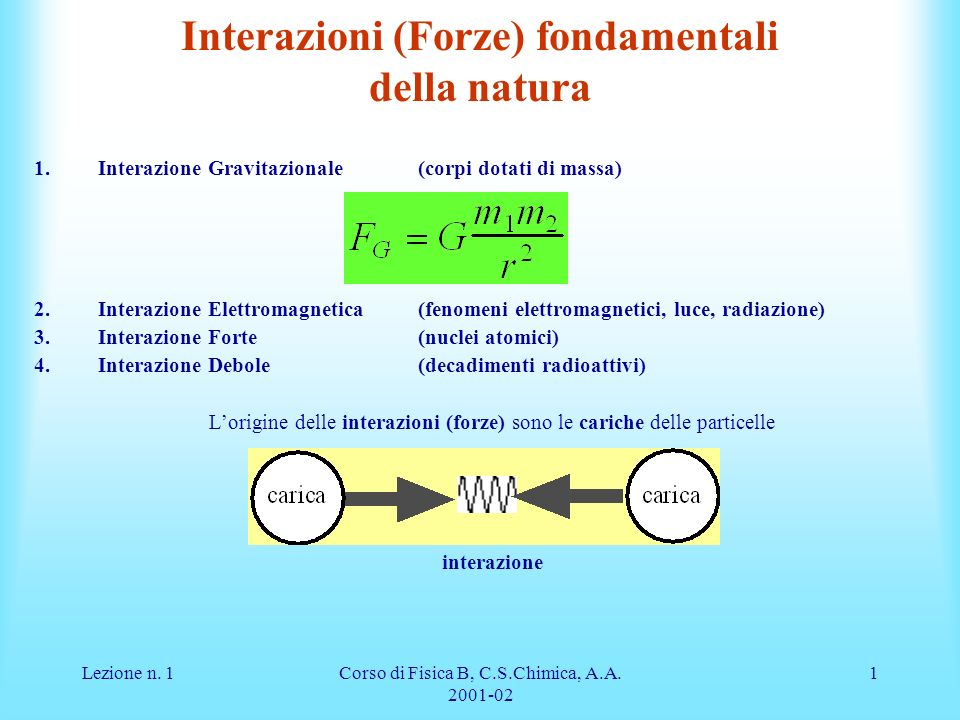 Interazioni (Forze) fondamentali della natura
