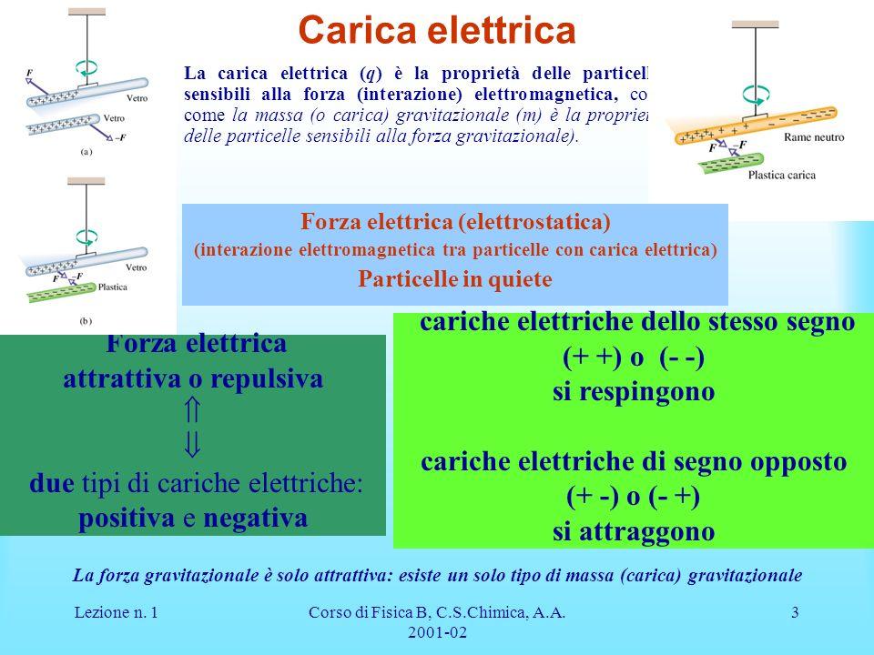Carica elettrica cariche elettriche dello stesso segno (+ +) o (- -)