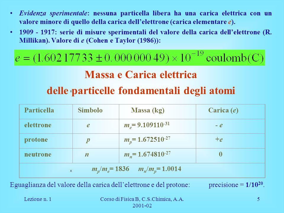 Massa e Carica elettrica delle particelle fondamentali degli atomi