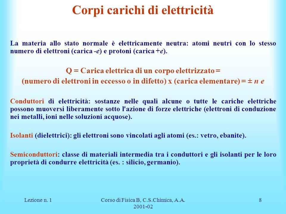 Corpi carichi di elettricità