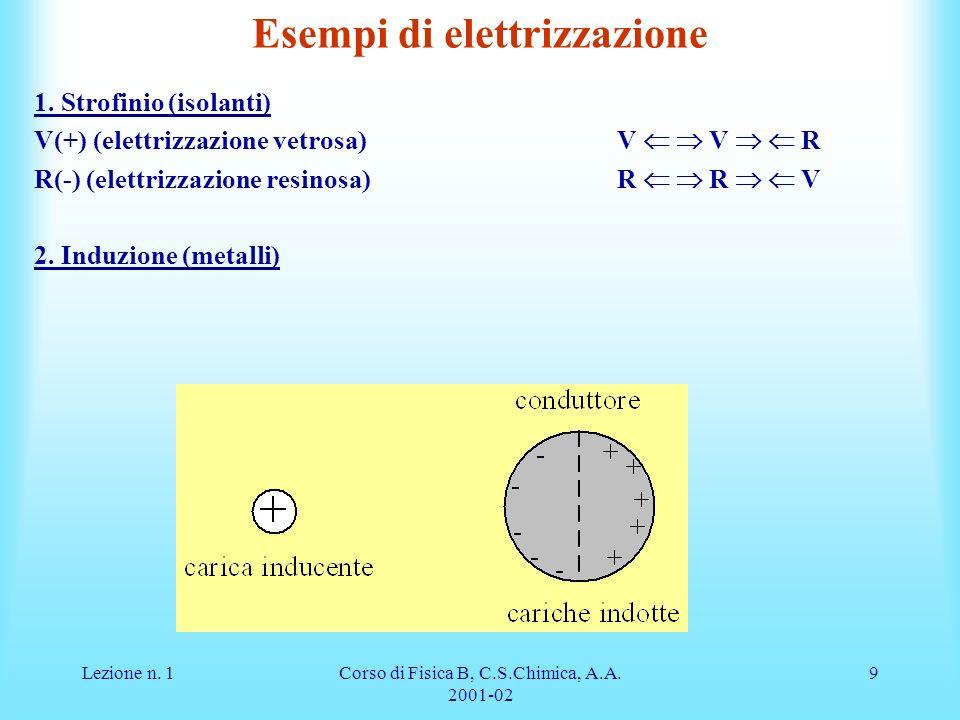 Esempi di elettrizzazione