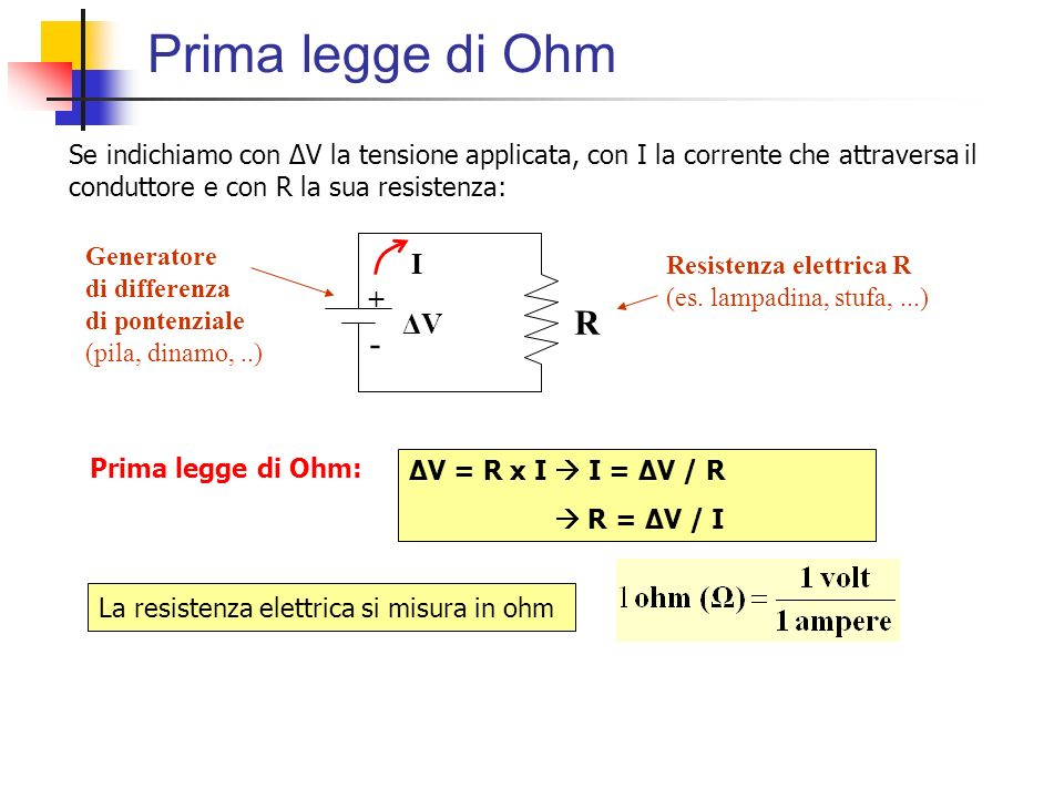 Prima legge di Ohm R - I + ΔV