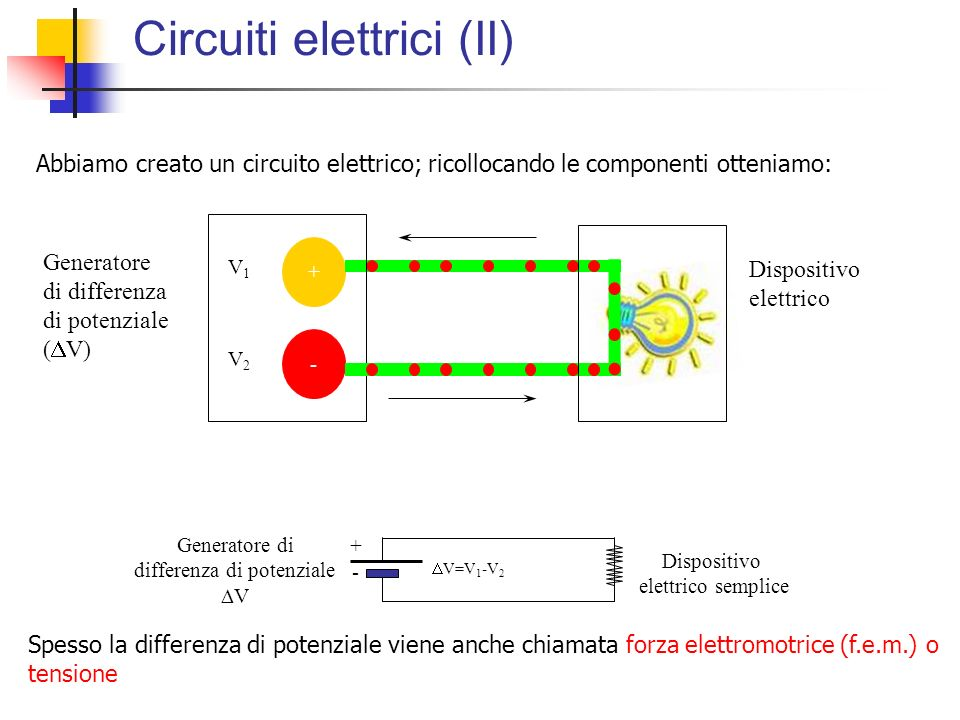 Circuiti elettrici (II)