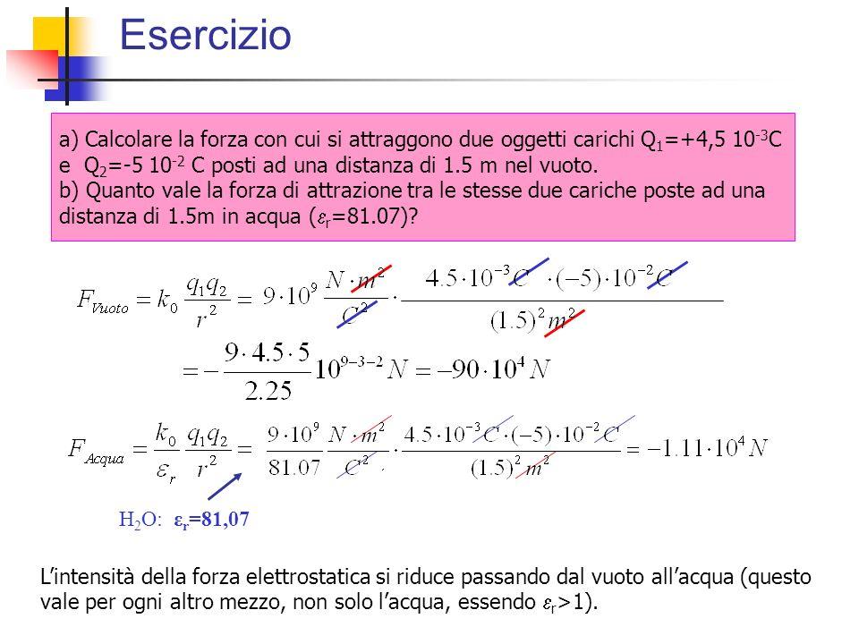Esercizio a) Calcolare la forza con cui si attraggono due oggetti carichi Q1=+4,5 10-3C. e Q2=-5 10-2 C posti ad una distanza di 1.5 m nel vuoto.
