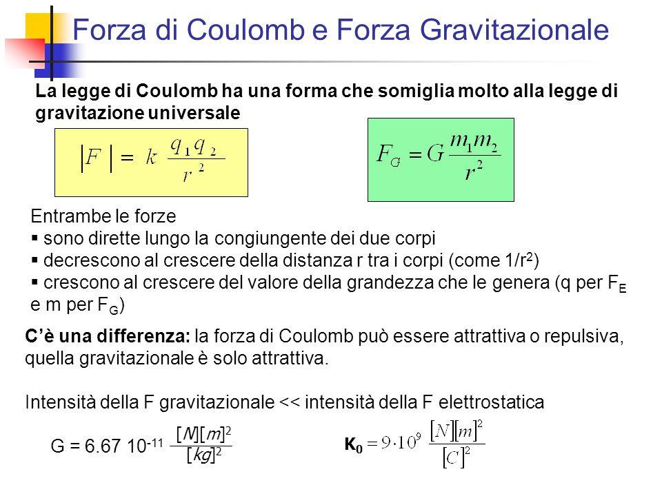 Forza di Coulomb e Forza Gravitazionale