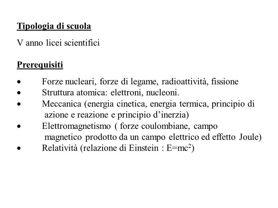 Tipologia di scuola V anno licei scientifici. Prerequisiti. · Forze nucleari, forze di legame, radioattività, fissione.