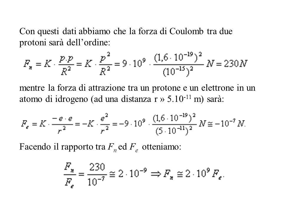 Con questi dati abbiamo che la forza di Coulomb tra due protoni sarà dell'ordine: