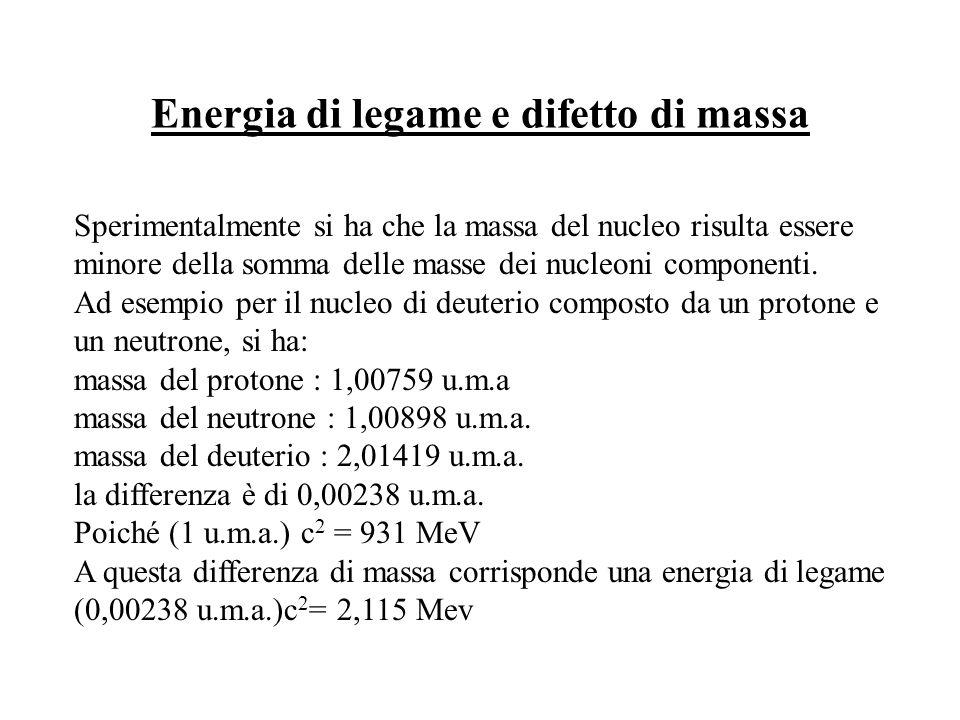 Energia di legame e difetto di massa