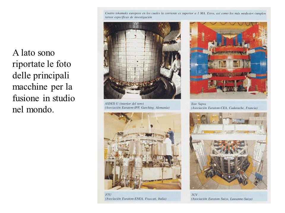 A lato sono riportate le foto delle principali macchine per la fusione in studio nel mondo.